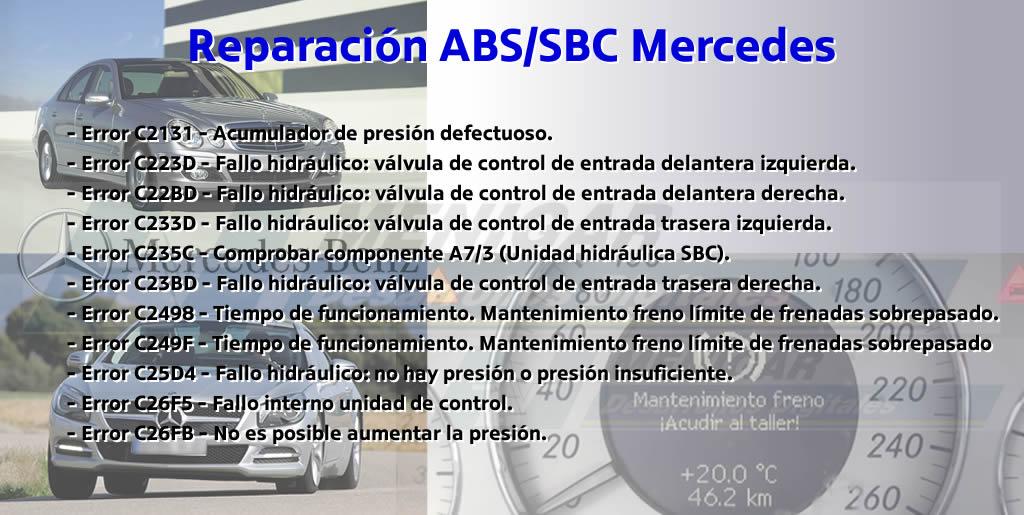 Reparación ABS/SBC Mercedes